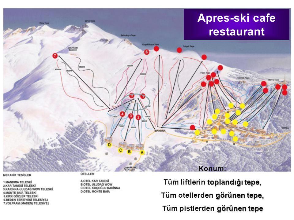 Apres-ski cafe restaurant Konum: toplandığı tepe, Tüm liftlerin toplandığı tepe, görünen tepe, Tüm otellerden görünen tepe, görünen tepe Tüm pistlerde