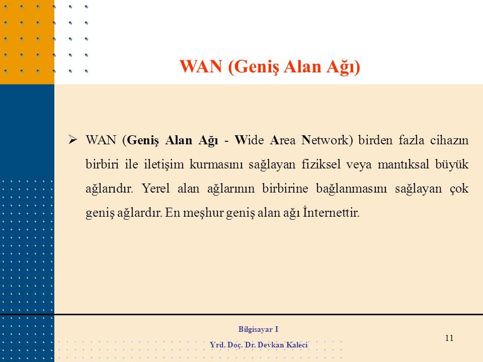 11 WAN (Geniş Alan Ağı)  WAN (Geniş Alan Ağı - Wide Area Network) birden fazla cihazın birbiri ile iletişim kurmasını sağlayan fiziksel veya mantıksa