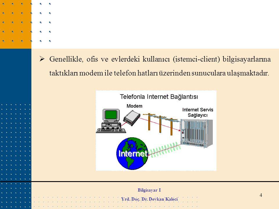4  Genellikle, ofis ve evlerdeki kullanıcı (istemci-client) bilgisayarlarına taktıkları modem ile telefon hatları üzerinden sunuculara ulaşmaktadır.