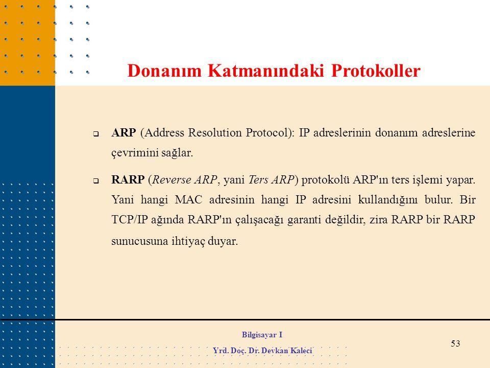 53  ARP (Address Resolution Protocol): IP adreslerinin donanım adreslerine çevrimini sağlar.  RARP (Reverse ARP, yani Ters ARP) protokolü ARP'ın ter