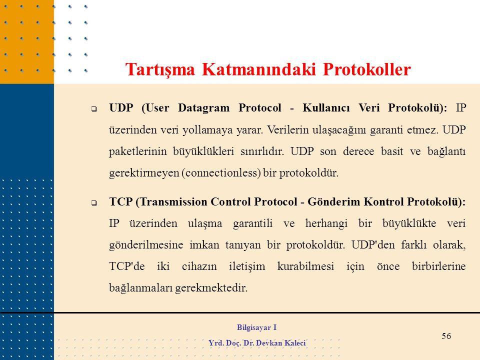 56  UDP (User Datagram Protocol - Kullanıcı Veri Protokolü): IP üzerinden veri yollamaya yarar. Verilerin ulaşacağını garanti etmez. UDP paketlerinin
