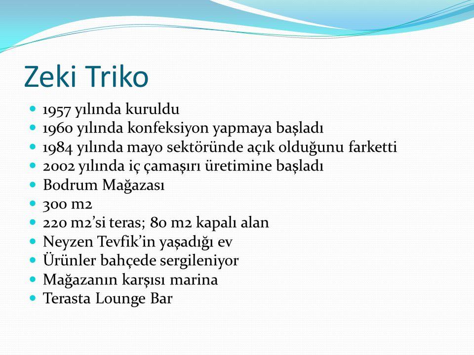Zeki Triko 1957 yılında kuruldu 1960 yılında konfeksiyon yapmaya başladı 1984 yılında mayo sektöründe açık olduğunu farketti 2002 yılında iç çamaşırı üretimine başladı Bodrum Mağazası 300 m2 220 m2'si teras; 80 m2 kapalı alan Neyzen Tevfik'in yaşadığı ev Ürünler bahçede sergileniyor Mağazanın karşısı marina Terasta Lounge Bar