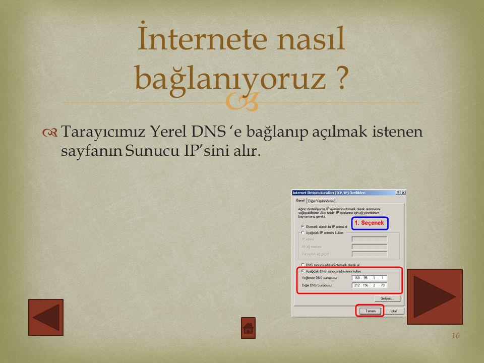   Tarayıcımız Yerel DNS 'e bağlanıp açılmak istenen sayfanın Sunucu IP'sini alır.