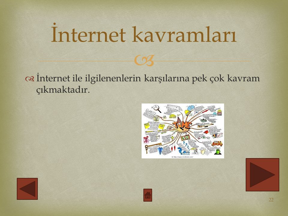   İnternet ile ilgilenenlerin karşılarına pek çok kavram çıkmaktadır. 22 İnternet kavramları