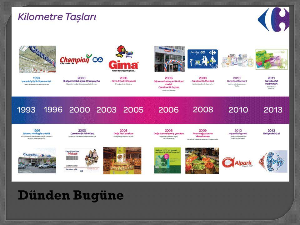  İstanbul:11 mağaza  Ankara:3 mağaza  Bakü, Azerbaycan:2 mağaza  Bursa:2 mağaza  Rize:1 mağaza  Adana:1 mağaza  Denizli:1 mağaza  Eskişehir:1