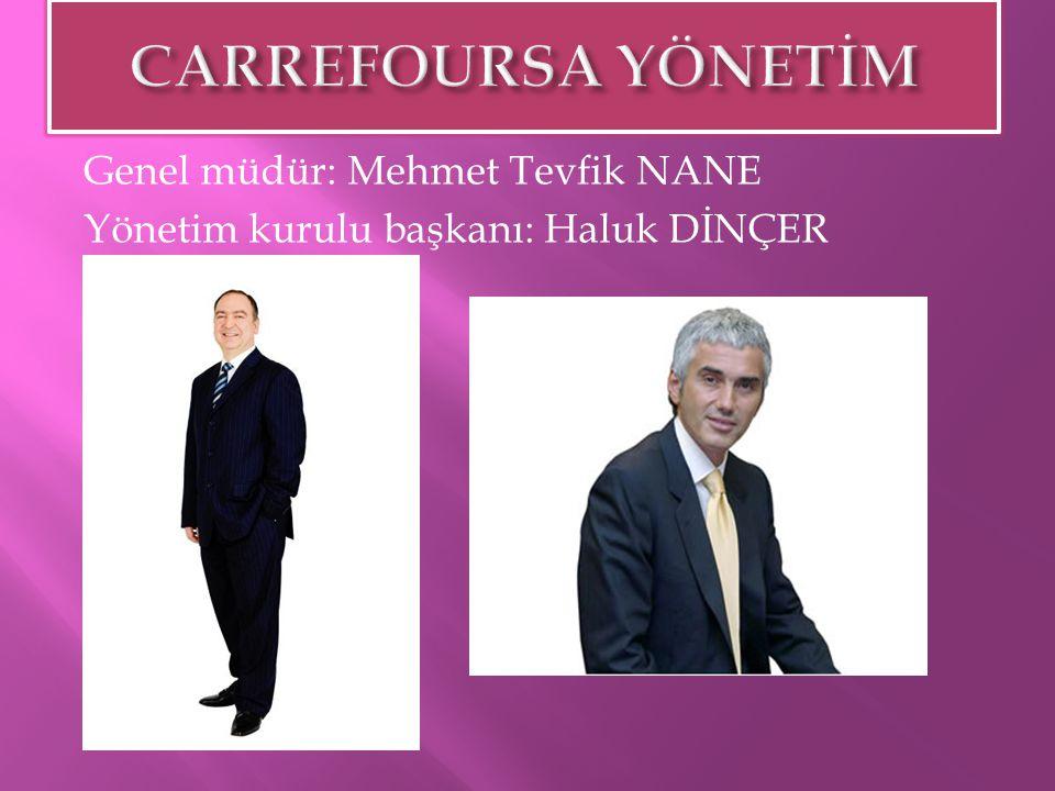 Şirketin Ünvanı :CarrefourSA Carrefour Sabancı Ticaret Merkezi A.Ş. Kuruluş Tarihi :1993 Şirket Merkezi :İstanbul/içerenköy  CarrefourSA, Sabancı Hol
