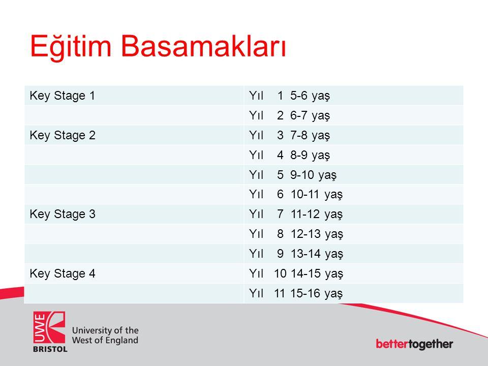 Eğitim Basamakları Key Stage 1Yıl 1 5-6 yaş Yıl 2 6-7 yaş Key Stage 2Yıl 3 7-8 yaş Yıl 4 8-9 yaş Yıl 5 9-10 yaş Yıl 6 10-11 yaş Key Stage 3Yıl 7 11-12