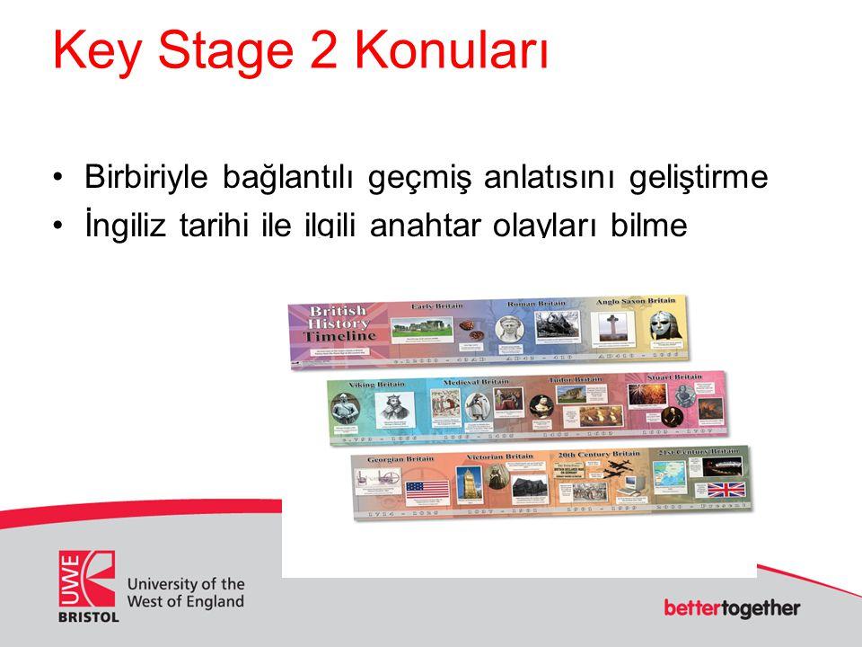Key Stage 2 Konuları Birbiriyle bağlantılı geçmiş anlatısını geliştirme İngiliz tarihi ile ilgili anahtar olayları bilme