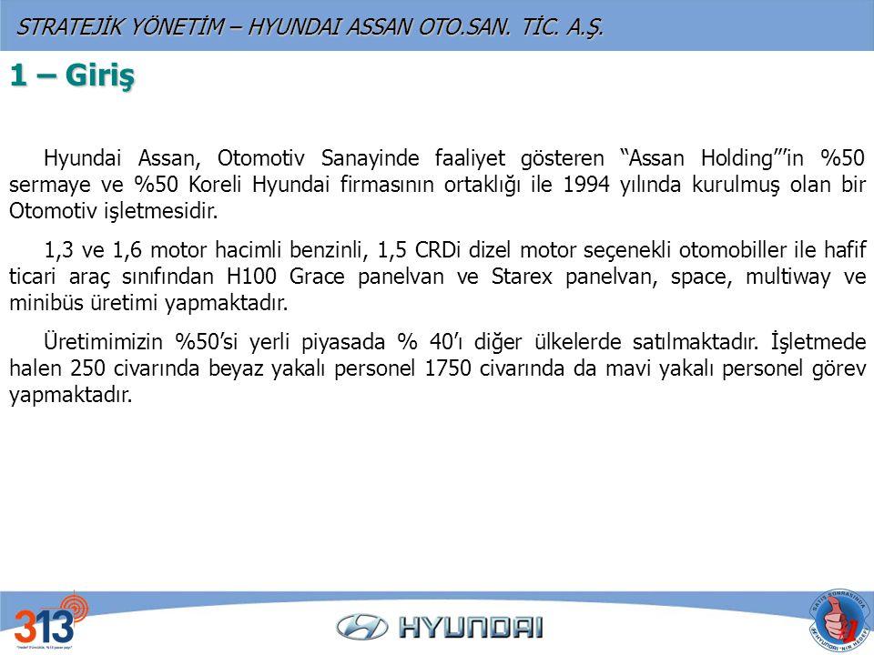 STRATEJİK YÖNETİM – HYUNDAI ASSAN OTO.SAN. TİC. A.Ş. STRATEJİK YÖNETİM – HYUNDAI ASSAN OTO.SAN. TİC. A.Ş. 1 – Giriş Hyundai Assan, Otomotiv Sanayinde