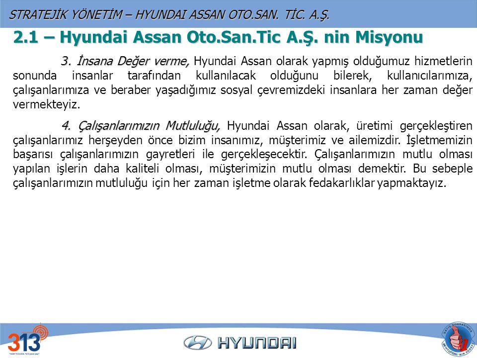 STRATEJİK YÖNETİM – HYUNDAI ASSAN OTO.SAN. TİC. A.Ş. STRATEJİK YÖNETİM – HYUNDAI ASSAN OTO.SAN. TİC. A.Ş. 2.1 – Hyundai Assan Oto.San.Tic A.Ş. nin Mis