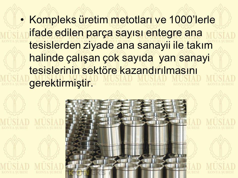 Konya'da otomotiv sanayii, yaklaşık olarak ekonomiye yılda 3.