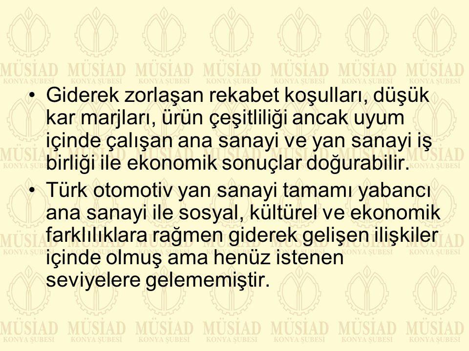 Devletin Konya da, sektöre yönelik kalıcı ve tutarlı bir politikasının olmaması, bunun neticesinde de sektörün gelişimine yönelik strateji ve vizyon eksikliği.