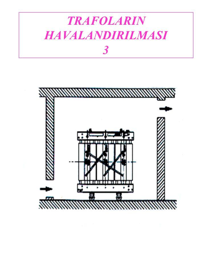 TRAFOLARIN HAVALANDIRILMASI 3