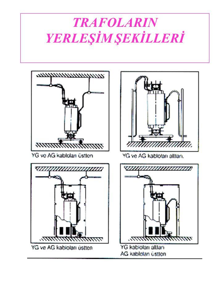 TRAFOLARIN YERLEŞİM ŞEKİLLERİ