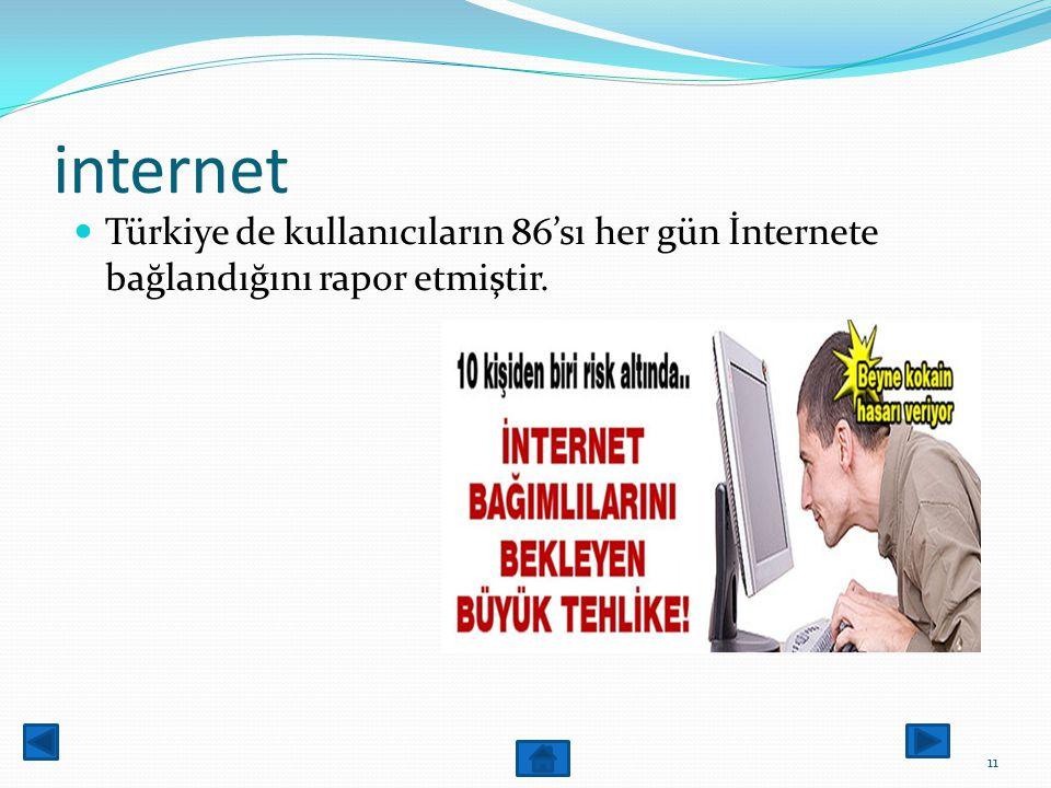 İNTERNET İnternet kullanımı hızlı bir şekilde yükselişine devam etmektedir. 10