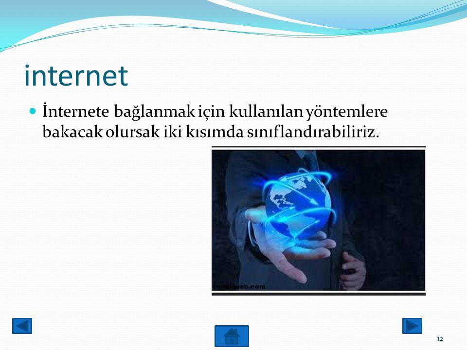 internet Türkiye de kullanıcıların 86'sı her gün İnternete bağlandığını rapor etmiştir. 11