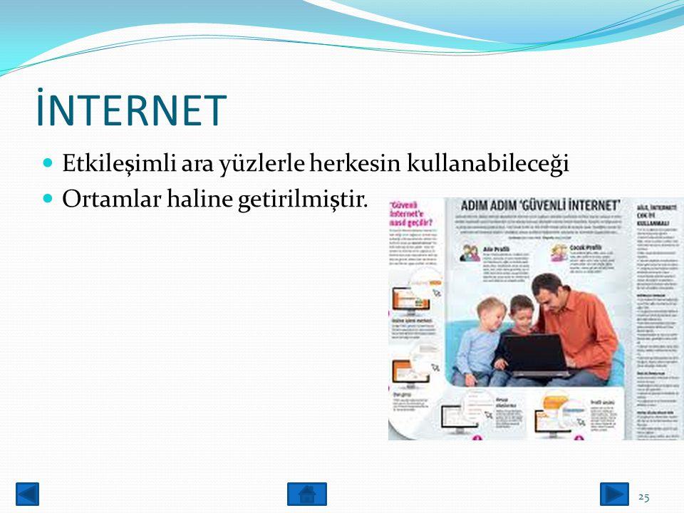 İNTERNET Yetki verme işleminden sonra İnternet sitesini Oluşturan klasörler gösterilmiştir. 24