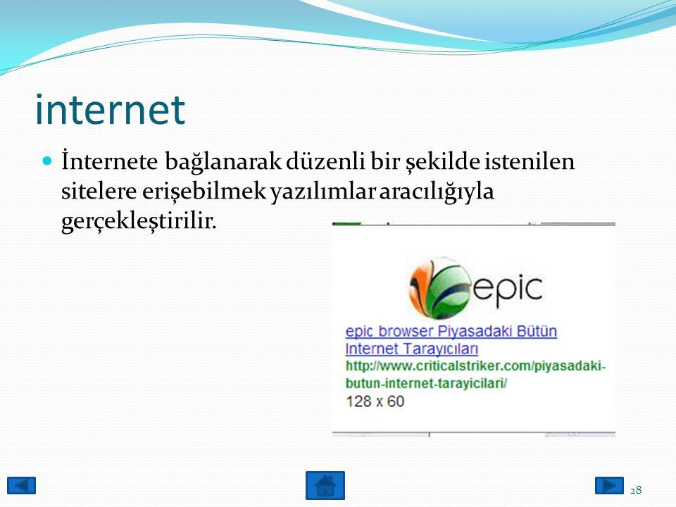 iİNTERNET Domain (alan adı)web sitenizin İnternet üzerindeki adı ve adresidir. 27