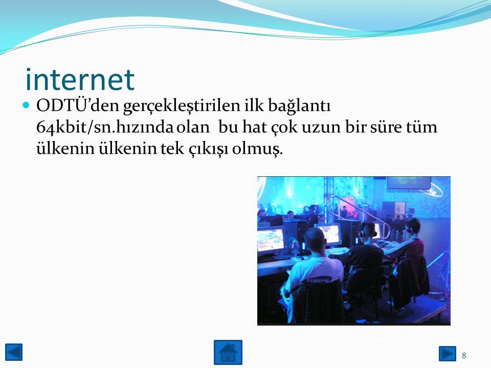 internet İnternete bağlanarak düzenli bir şekilde istenilen sitelere erişebilmek yazılımlar aracılığıyla gerçekleştirilir.