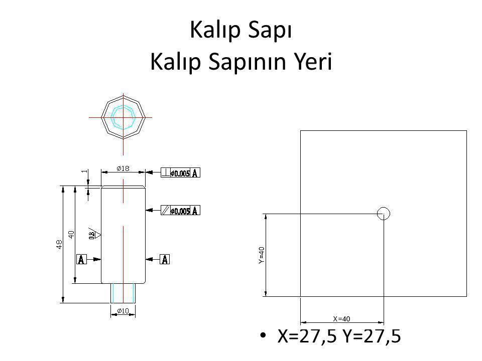 Kalıp Sapı Kalıp Sapının Yeri X=27,5 Y=27,5