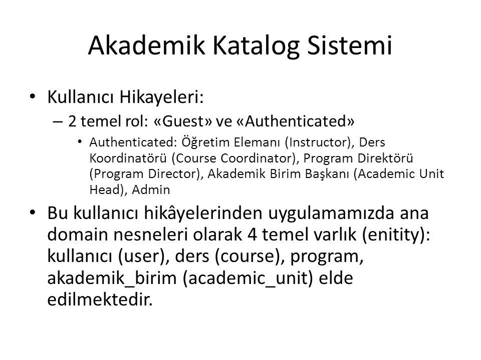 Akademik Katalog Sistemi Kullanıcı Hikayeleri: – 2 temel rol: «Guest» ve «Authenticated» Authenticated: Öğretim Elemanı (Instructor), Ders Koordinatör