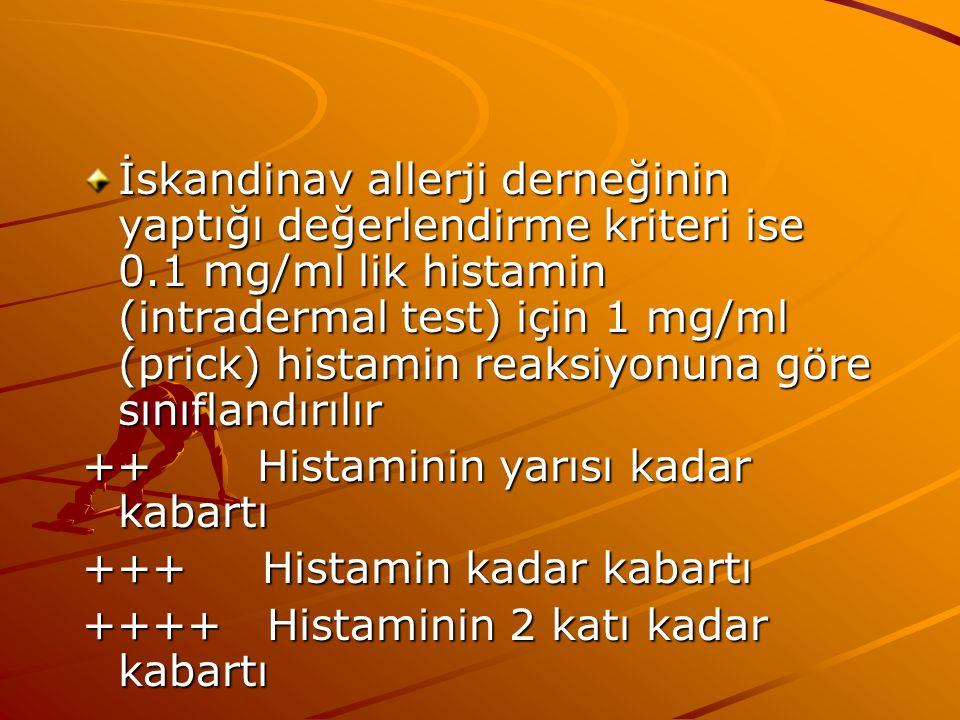 İskandinav allerji derneğinin yaptığı değerlendirme kriteri ise 0.1 mg/ml lik histamin (intradermal test) için 1 mg/ml (prick) histamin reaksiyonuna göre sınıflandırılır ++ Histaminin yarısı kadar kabartı +++ Histamin kadar kabartı ++++ Histaminin 2 katı kadar kabartı