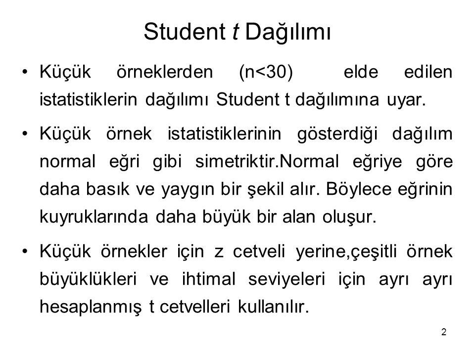 2 Student t Dağılımı Küçük örneklerden (n<30) elde edilen istatistiklerin dağılımı Student t dağılımına uyar. Küçük örnek istatistiklerinin gösterdiği