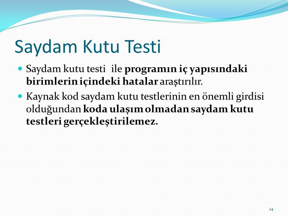Saydam Kutu Testi Saydam kutu testi ile programın iç yapısındaki birimlerin içindeki hatalar araştırılır. Kaynak kod saydam kutu testlerinin en önemli