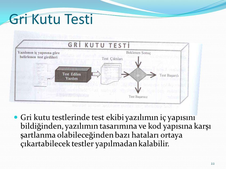 Gri Kutu Testi Gri kutu testlerinde test ekibi yazılımın iç yapısını bildiğinden, yazılımın tasarımına ve kod yapısına karşı şartlanma olabileceğinden