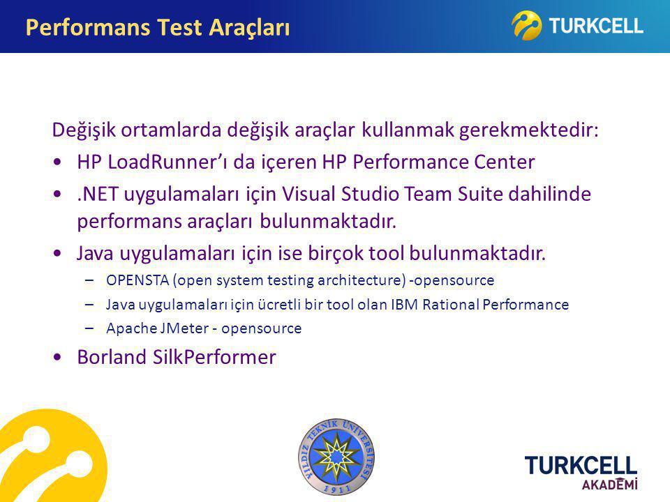 HP Performance Center – Sample Test Run Result