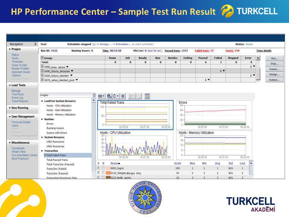 Data Driven Test Automation Framework Keyword Driven Test Automation Framework Hybrid Test Automation Framework Test Automation Framework