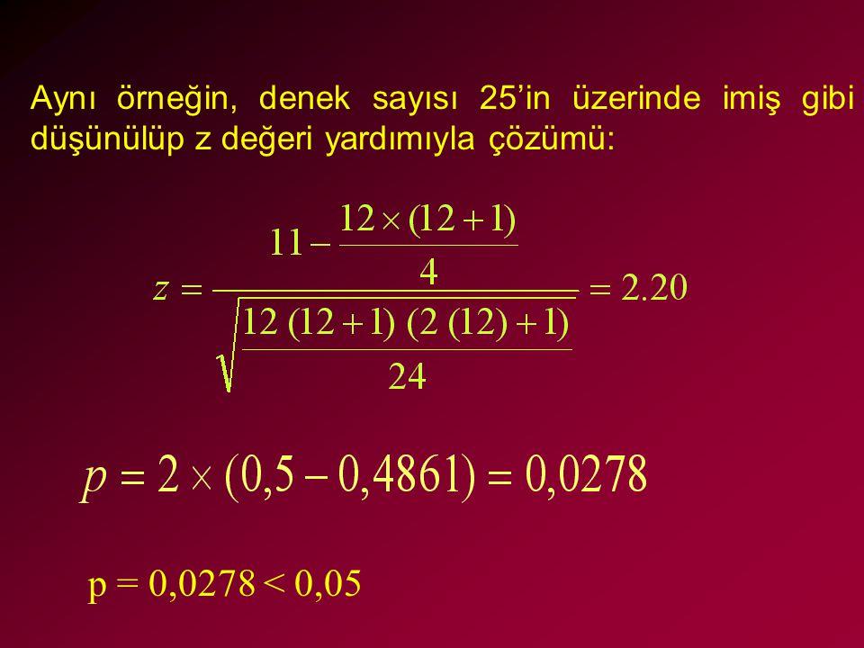 Aynı örneğin, denek sayısı 25'in üzerinde imiş gibi düşünülüp z değeri yardımıyla çözümü: p = 0,0278 < 0,05