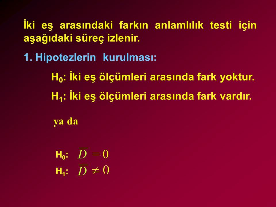 İki eş arasındaki farkın anlamlılık testi için aşağıdaki süreç izlenir. 1. Hipotezlerin kurulması: H 0 : İki eş ölçümleri arasında fark yoktur. H 1 :