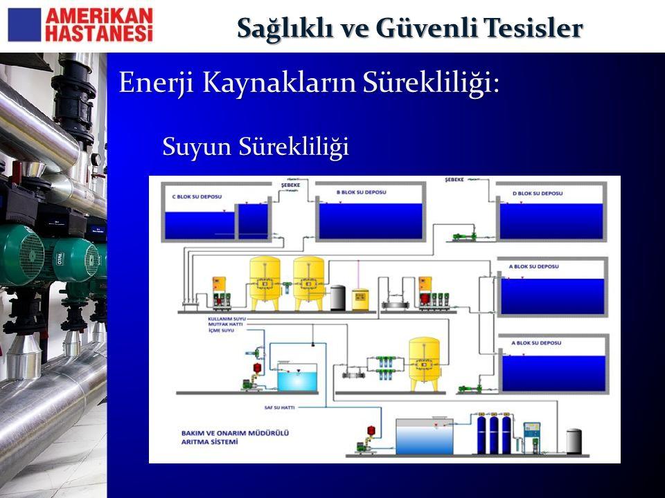Sağlıklı ve Güvenli Tesisler Enerji Kaynakların Sürekliliği: Enerji Kaynakların Sürekliliği: Suyun Sürekliliği
