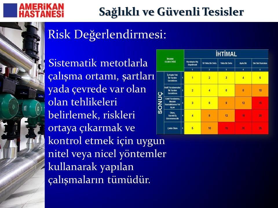 Sağlıklı ve Güvenli Tesisler Risk Değerlendirmesi: Risk Değerlendirmesi: Sistematik metotlarla çalışma ortamı, şartları yada çevrede var olan olan teh