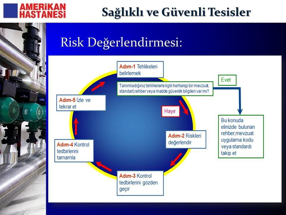 Sağlıklı ve Güvenli Tesisler Risk Değerlendirmesi: