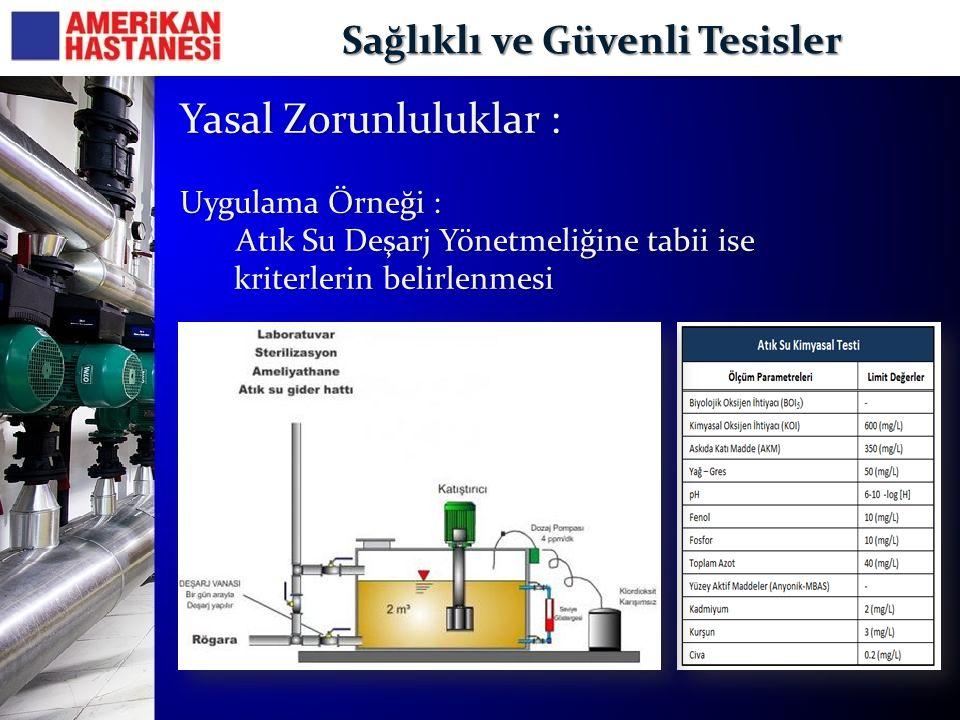 Sağlıklı ve Güvenli Tesisler Yasal Zorunluluklar : Uygulama Örneği : Atık Su Deşarj Yönetmeliğine tabii ise kriterlerin belirlenmesi Atık Su Deşarj Yö