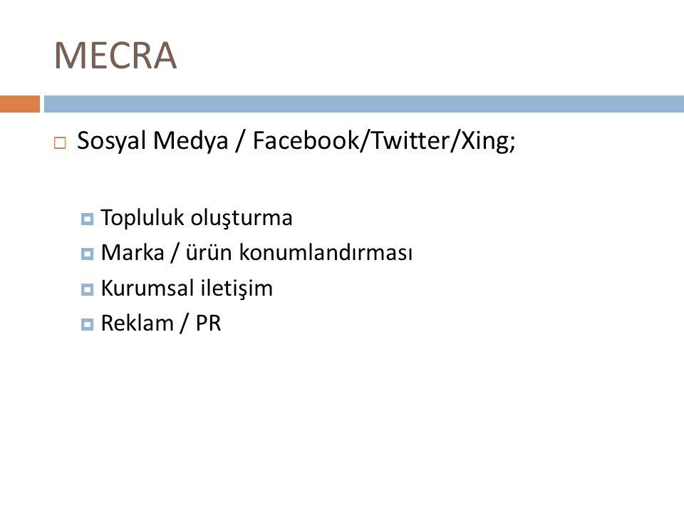 MECRA  Sosyal Medya / Facebook/Twitter/Xing;  Topluluk oluşturma  Marka / ürün konumlandırması  Kurumsal iletişim  Reklam / PR