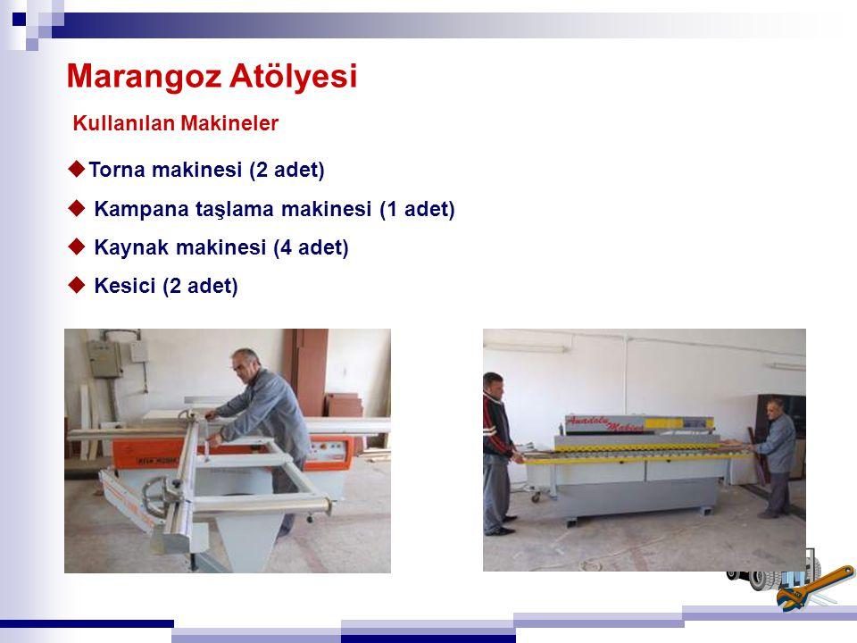 Kullanılan Makineler  Torna makinesi (2 adet)  Kampana taşlama makinesi (1 adet)  Kaynak makinesi (4 adet)  Kesici (2 adet) Marangoz Atölyesi