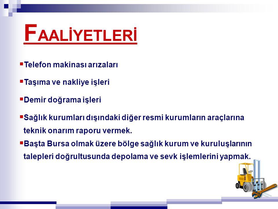 O RGANİZASYON Sağlık Müdürü Dr.İsmail ÇELİK Sağlık Müdür Yardımcısı Vet.