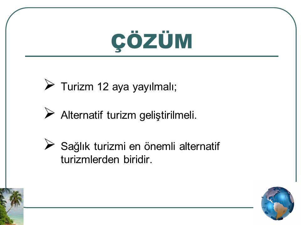 SAĞLIK TURİZMİ  Medikal Turizm (Göz, diş, estetik, kalp cerrahisi, protez vb.