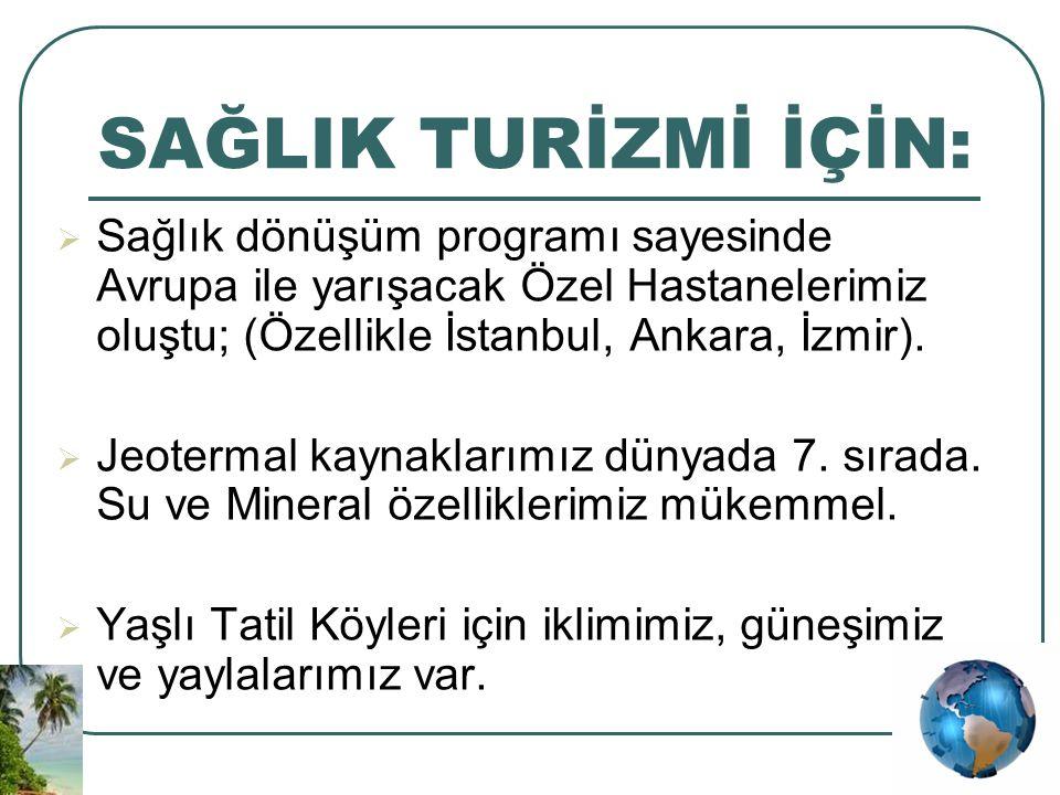 SAĞLIK TURİZMİ İÇİN:  Sağlık dönüşüm programı sayesinde Avrupa ile yarışacak Özel Hastanelerimiz oluştu; (Özellikle İstanbul, Ankara, İzmir).  Jeote