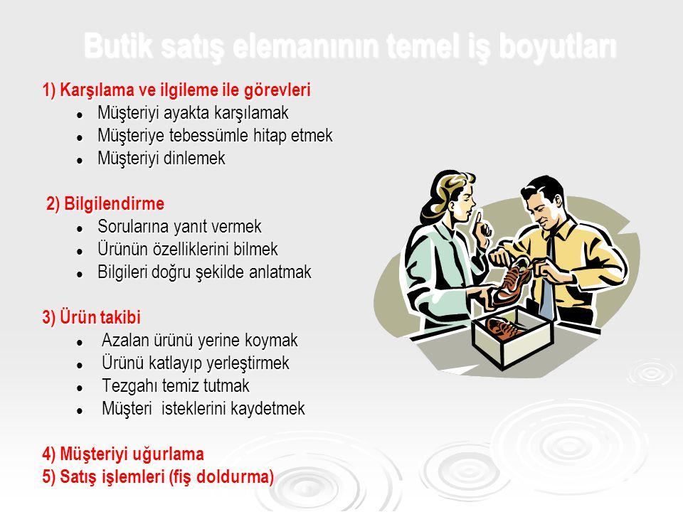 Butik satış elemanının temel iş boyutları 1) Karşılama ve ilgileme ile görevleri Müşteriyi ayakta karşılamak Müşteriye tebessümle hitap etmek Müşteriy