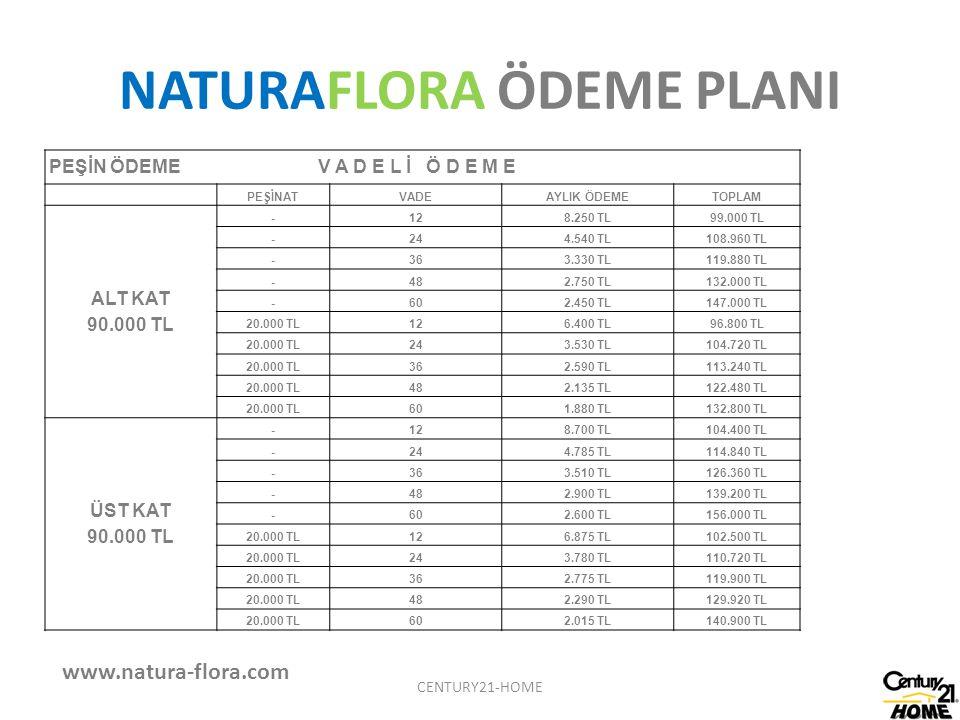 NATURAFLORA ÖDEME PLANI www.natura-flora.com PEŞİN ÖDEME V A D E L İ Ö D E M E PEŞİNATVADEAYLIK ÖDEMETOPLAM ALT KAT 90.000 TL -128.250 TL99.000 TL -24