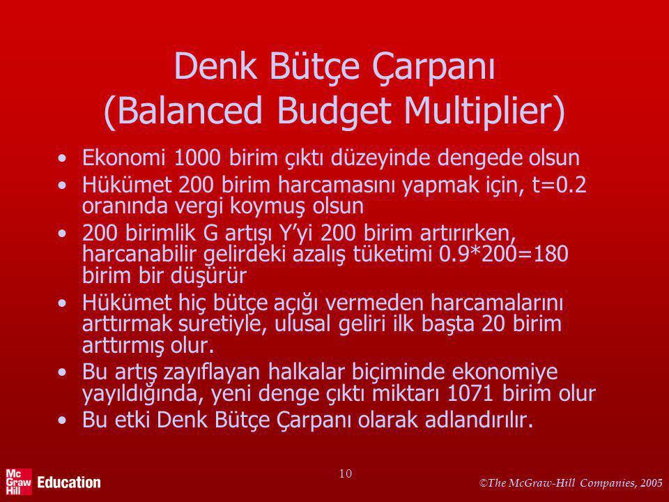 © The McGraw-Hill Companies, 2005 10 Denk Bütçe Çarpanı (Balanced Budget Multiplier) Ekonomi 1000 birim çıktı düzeyinde dengede olsun Hükümet 200 birim harcamasını yapmak için, t=0.2 oranında vergi koymuş olsun 200 birimlik G artışı Y'yi 200 birim artırırken, harcanabilir gelirdeki azalış tüketimi 0.9*200=180 birim bir düşürür Hükümet hiç bütçe açığı vermeden harcamalarını arttırmak suretiyle, ulusal geliri ilk başta 20 birim arttırmış olur.