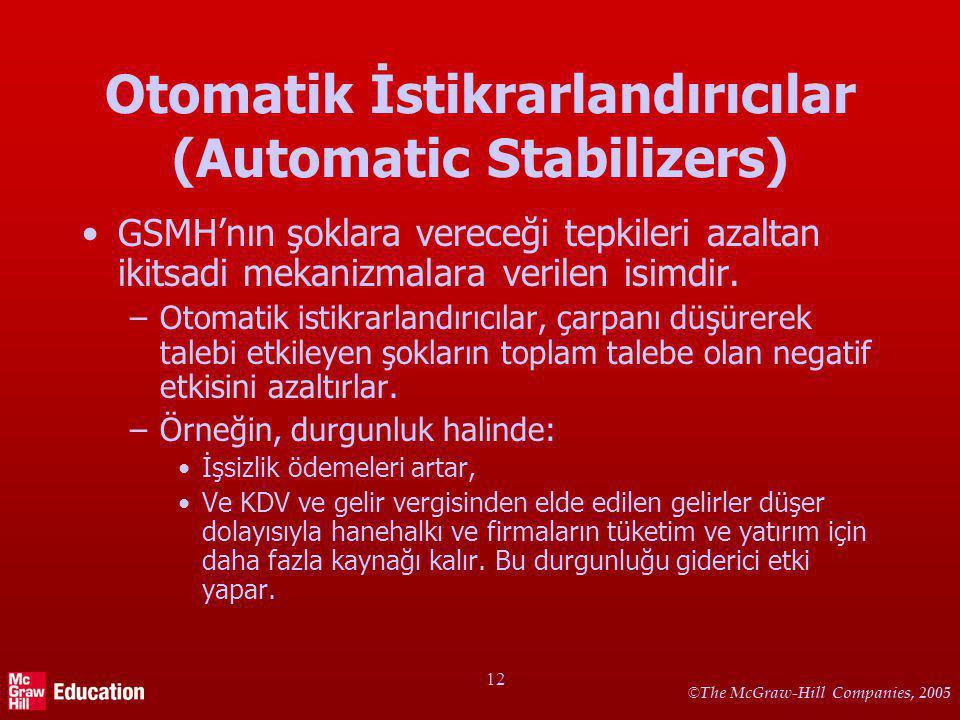 © The McGraw-Hill Companies, 2005 12 Otomatik İstikrarlandırıcılar (Automatic Stabilizers) GSMH'nın şoklara vereceği tepkileri azaltan ikitsadi mekanizmalara verilen isimdir.