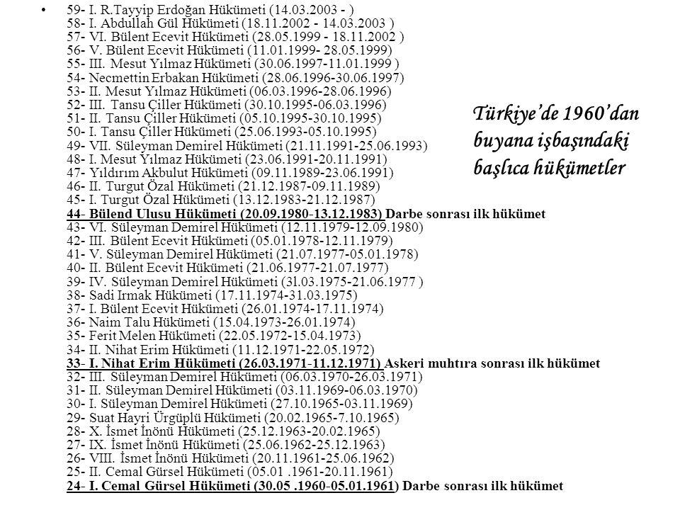 59- I. R.Tayyip Erdoğan Hükümeti (14.03.2003 - ) 58- I. Abdullah Gül Hükümeti (18.11.2002 - 14.03.2003 ) 57- VI. Bülent Ecevit Hükümeti (28.05.1999 -