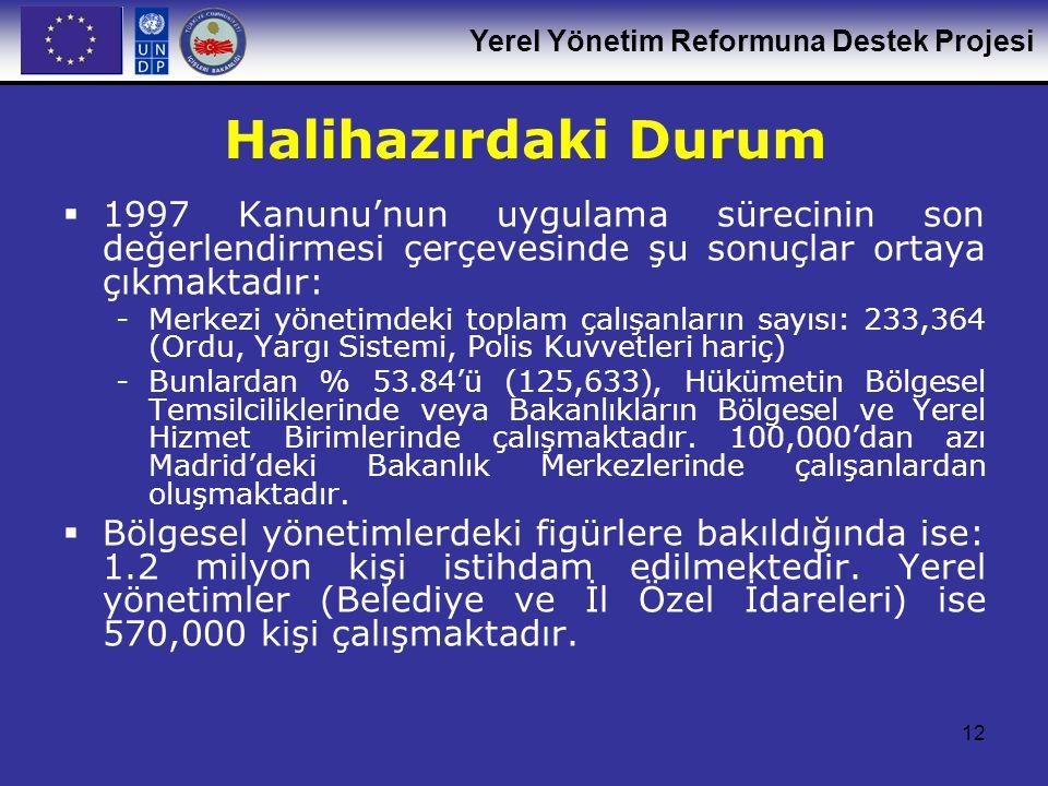 Yerel Yönetim Reformuna Destek Projesi 12 Halihazırdaki Durum  1997 Kanunu'nun uygulama sürecinin son değerlendirmesi çerçevesinde şu sonuçlar ortaya