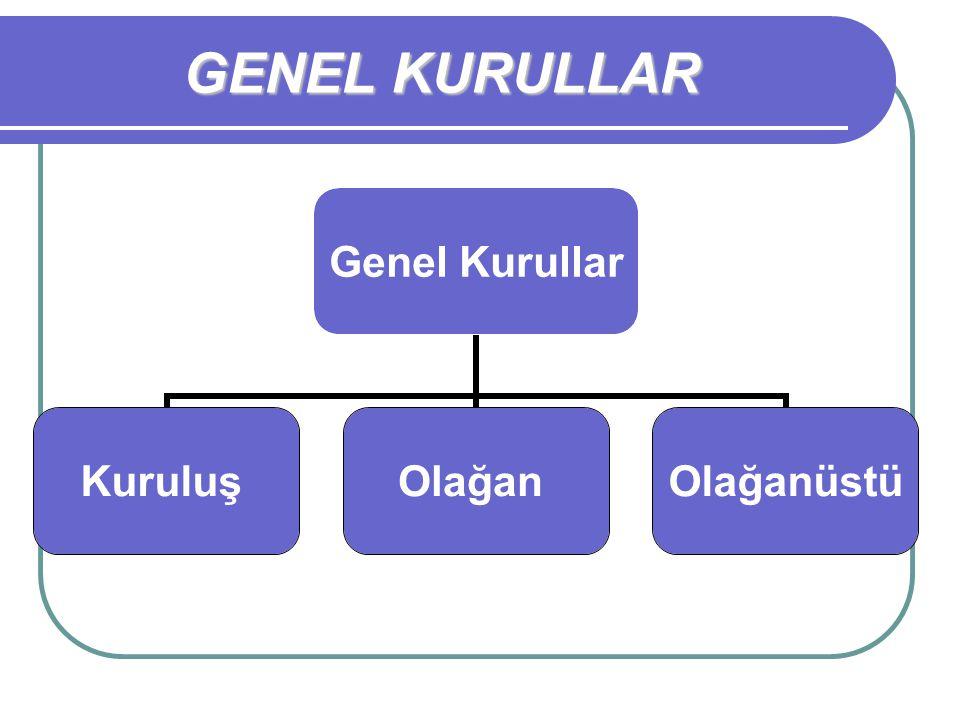 GENEL KURULLAR Genel Kurullar KuruluşOlağanOlağanüstü