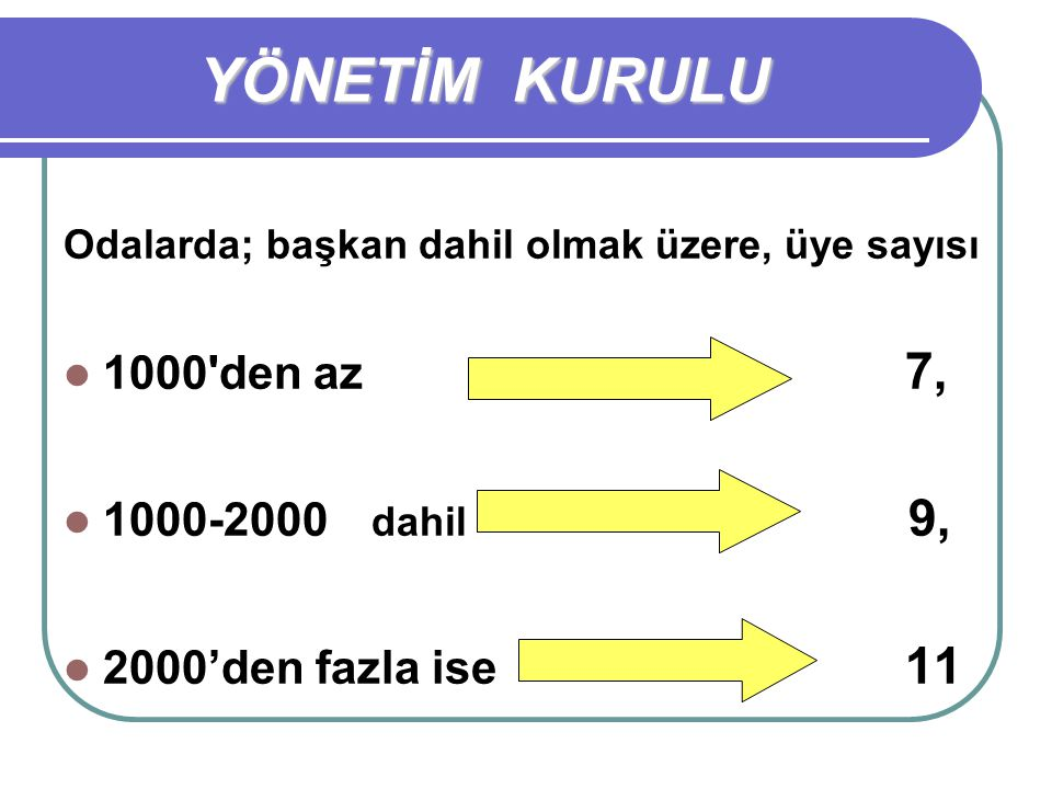 Odalarda; başkan dahil olmak üzere, üye sayısı 1000'den az 7, 1000-2000 dahil 9, 2000'den fazla ise 11 YÖNETİM KURULU